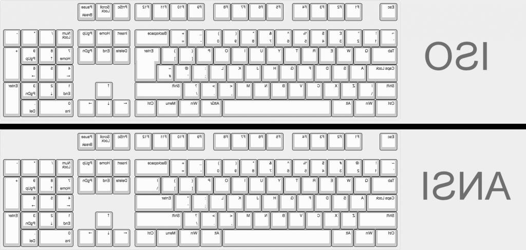 New Keycaps Double Shot Translucent ANSI+ISO 108 for RGB