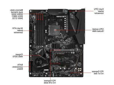GIGABYTE GAMING X AMD Ryzen 4.0 SATA 3.2 X570 M
